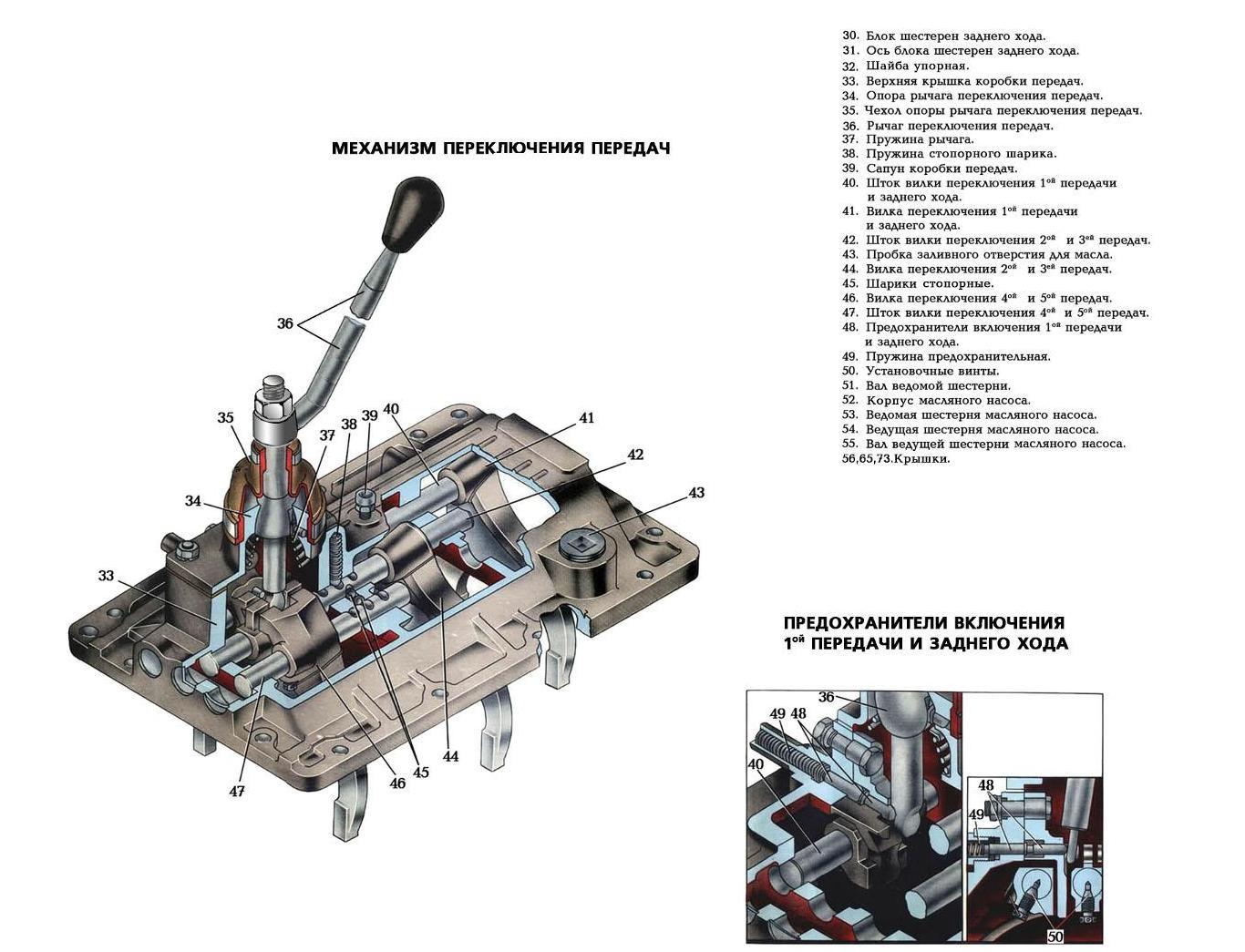 Схема коробки передач на урале фото