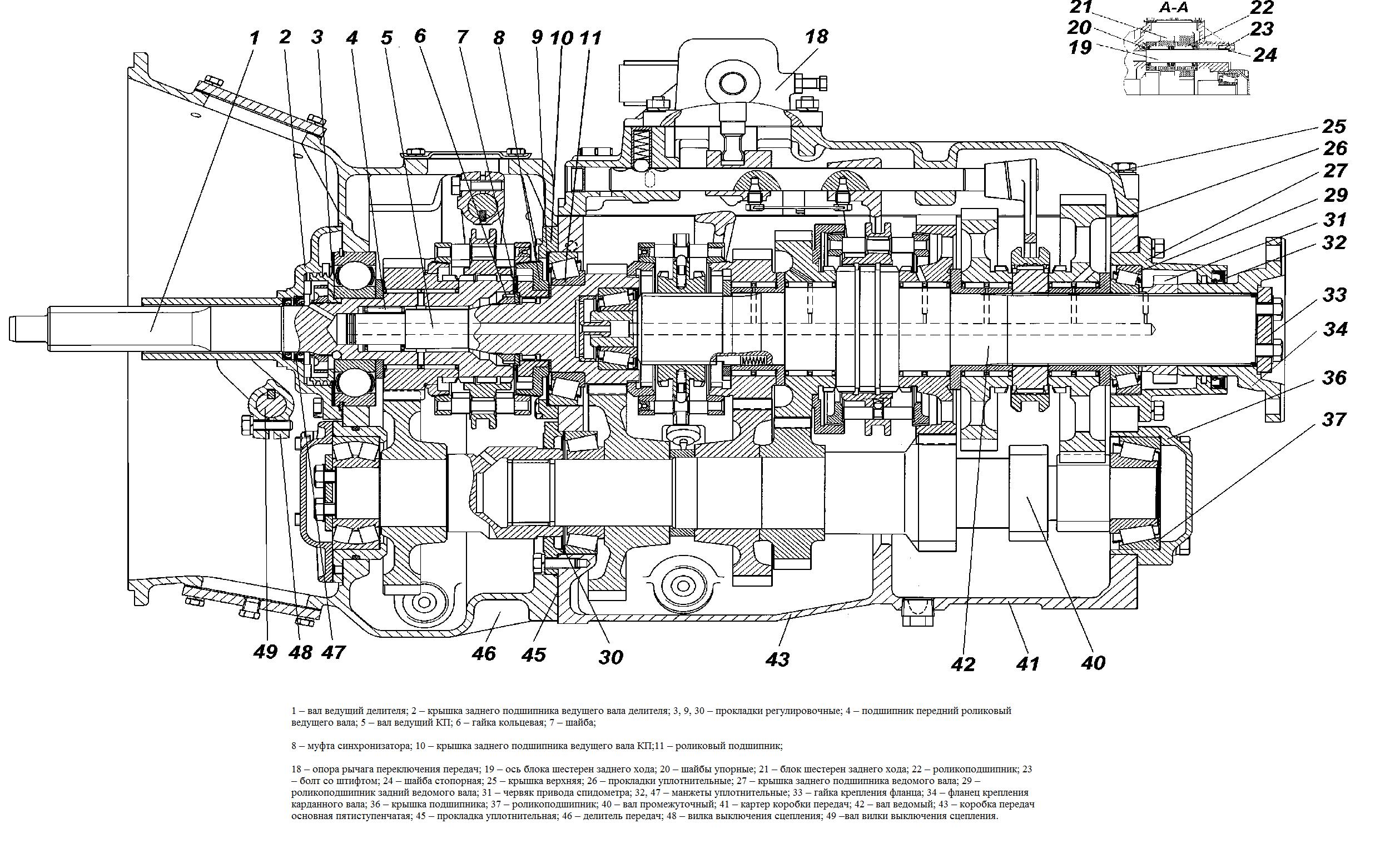 Zf 16s151 схема переключения