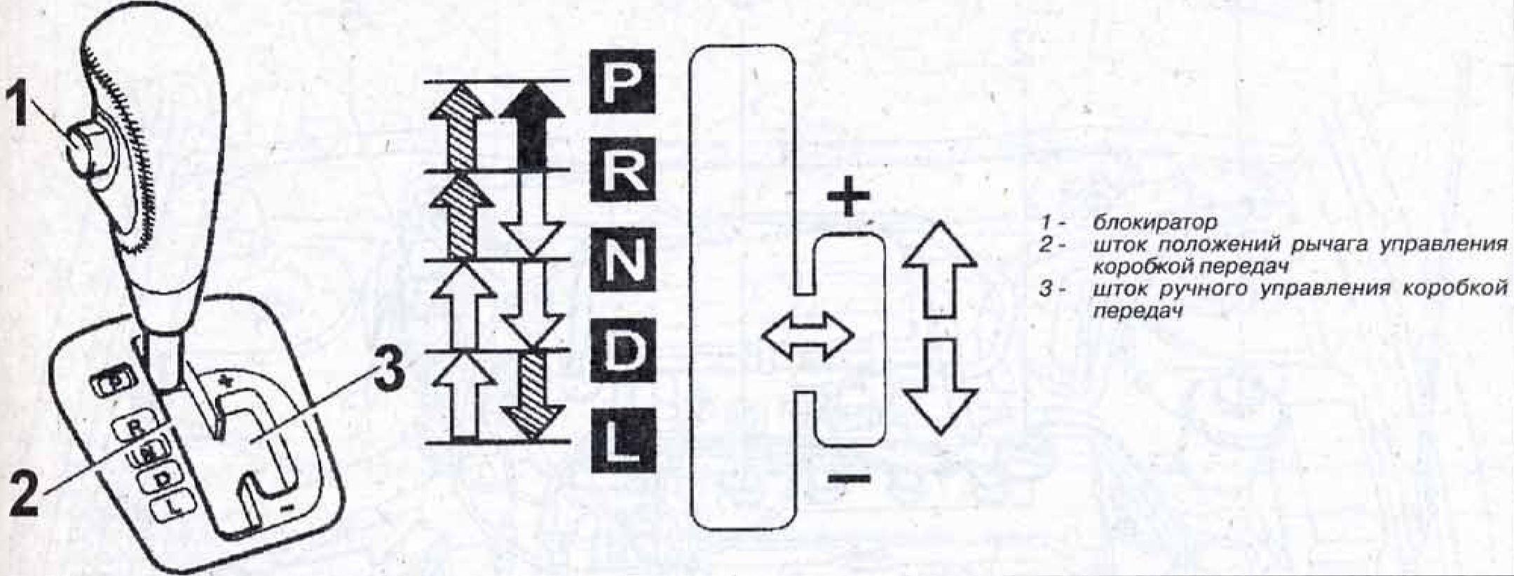 Коробка передач 5 букв