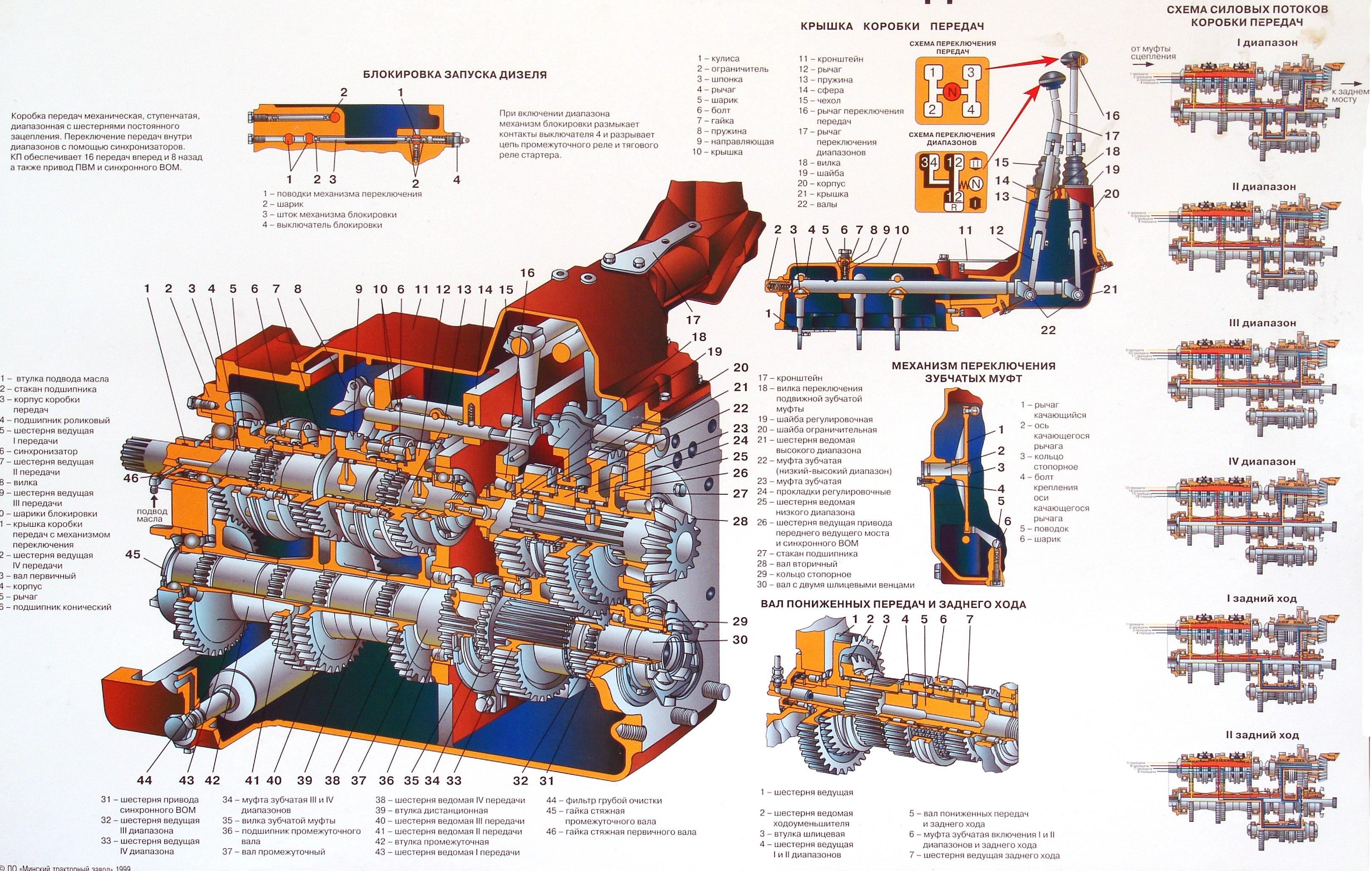 Коробка передач мтз 80 ремонт своими руками фото 841