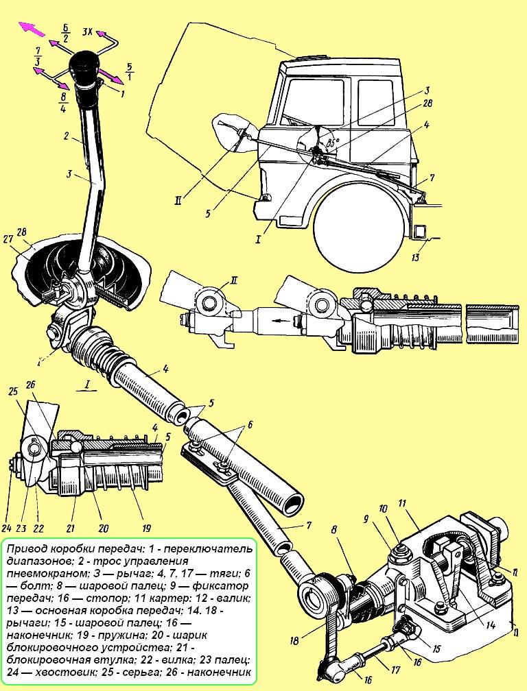 Схема переключения передач маз 9 ступенчатая фото 686