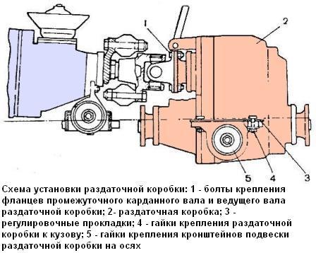 PS/ 2 - USB хендмейд переходник - Клуб экспертов THG