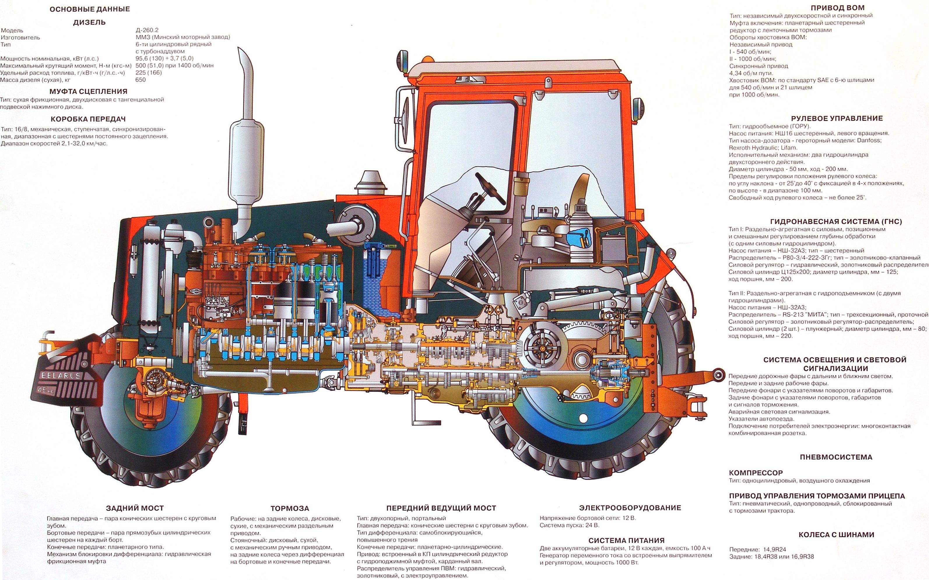 Схема коробки передач трактора фото 543
